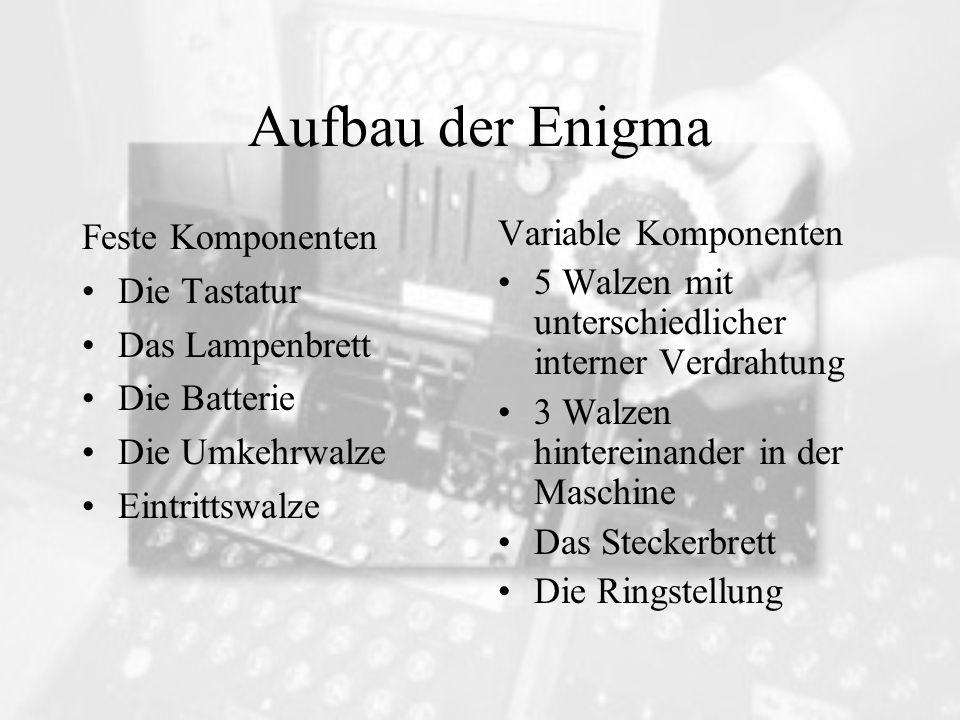 Aufbau der Enigma Feste Komponenten Die Tastatur Das Lampenbrett Die Batterie Die Umkehrwalze Eintrittswalze Variable Komponenten 5 Walzen mit untersc