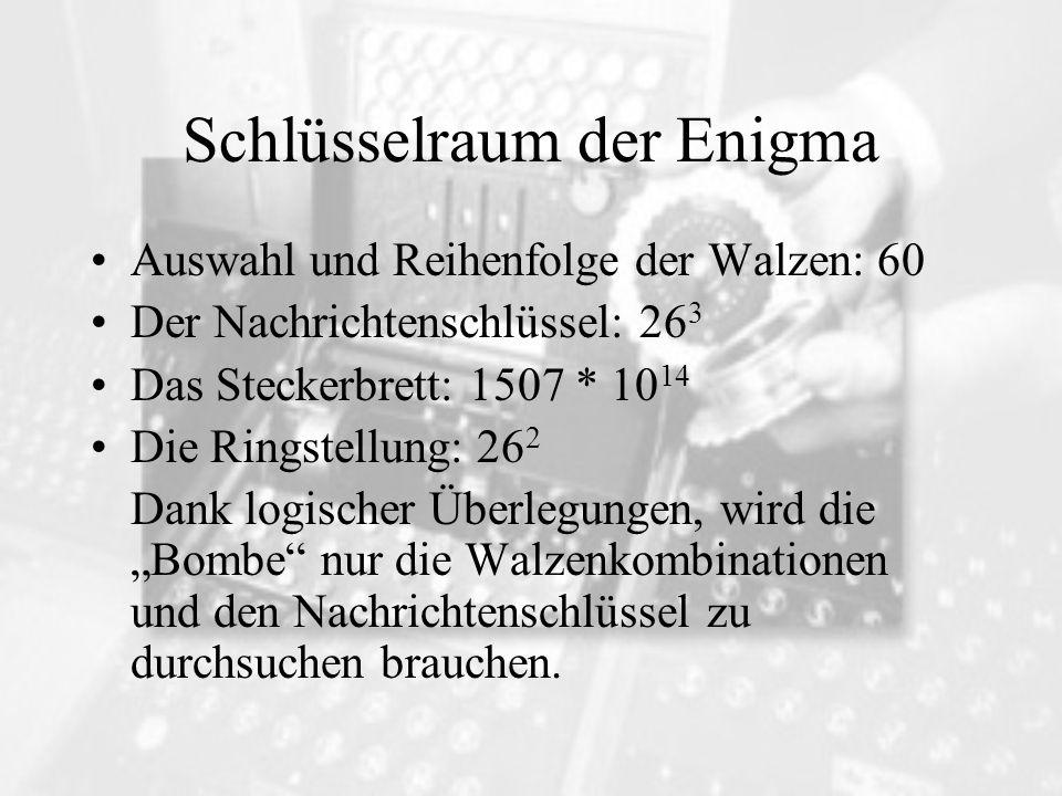 Schlüsselraum der Enigma Auswahl und Reihenfolge der Walzen: 60 Der Nachrichtenschlüssel: 26 3 Das Steckerbrett: 1507 * 10 14 Die Ringstellung: 26 2 D