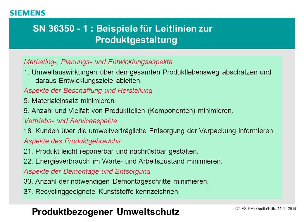 CT ES PE / Quella/Pdb/ 11.01.2014 Produktbezogener Umweltschutz SN 36350 - 1 : Beispiele für Leitlinien zur Produktgestaltung Marketing-, Planungs- un