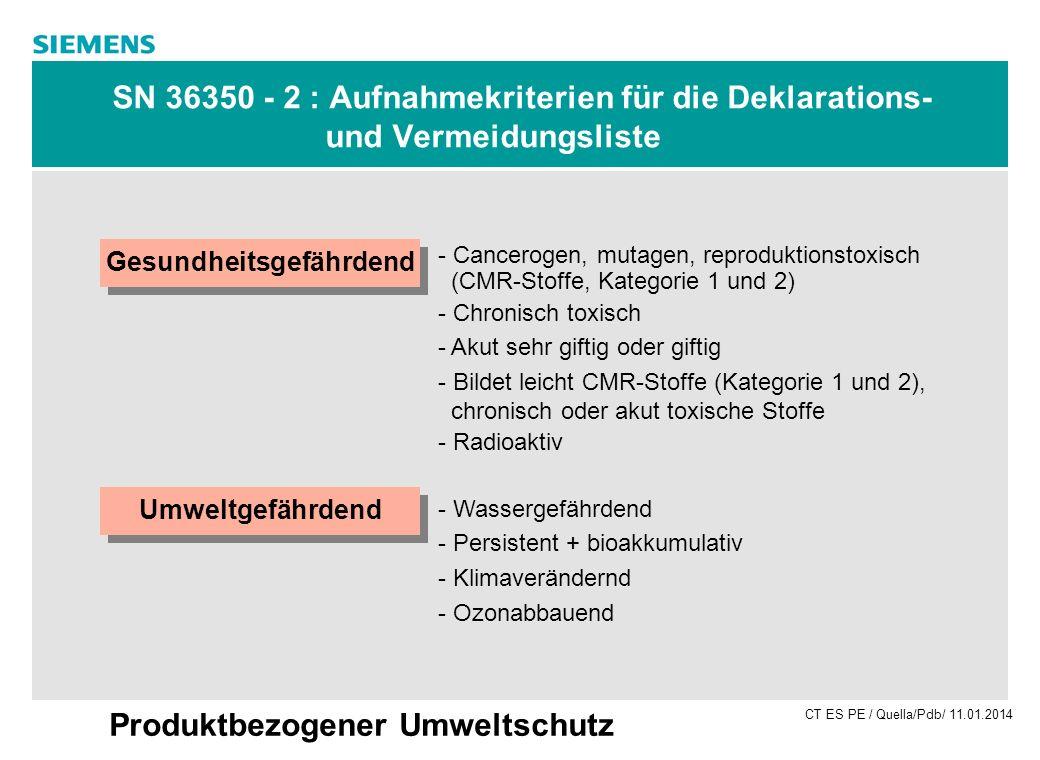CT ES PE / Quella/Pdb/ 11.01.2014 Produktbezogener Umweltschutz SN 36350 - 2 : Aufnahmekriterien für die Deklarations- und Vermeidungsliste Gesundheit