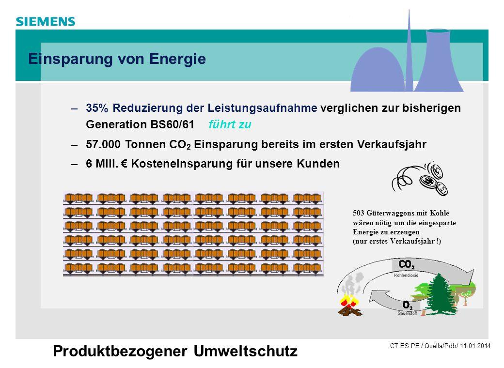 CT ES PE / Quella/Pdb/ 11.01.2014 Produktbezogener Umweltschutz –35% Reduzierung der Leistungsaufnahme verglichen zur bisherigen Generation BS60/61 fü