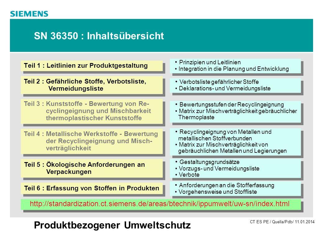 CT ES PE / Quella/Pdb/ 11.01.2014 Produktbezogener Umweltschutz Teil 2 : Gefährliche Stoffe, Verbotsliste, Vermeidungsliste SN 36350 : Inhaltsübersich