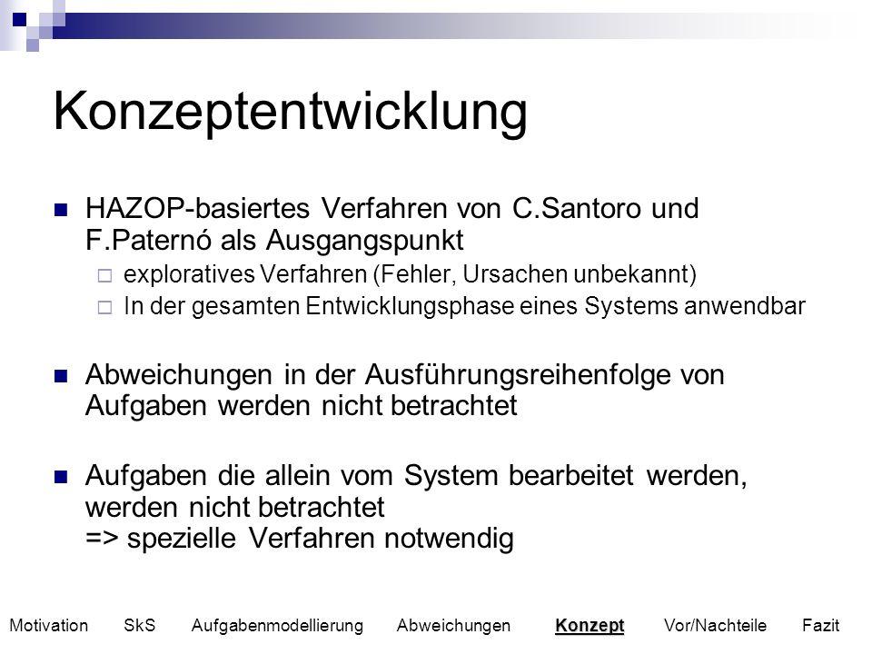 Konzeptentwicklung HAZOP-basiertes Verfahren von C.Santoro und F.Paternó als Ausgangspunkt exploratives Verfahren (Fehler, Ursachen unbekannt) In der