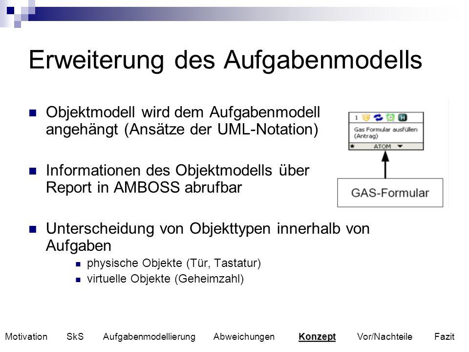 Objektmodell wird dem Aufgabenmodell angehängt (Ansätze der UML-Notation) Informationen des Objektmodells über Report in AMBOSS abrufbar Unterscheidun