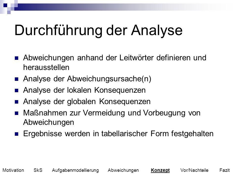 Durchführung der Analyse Abweichungen anhand der Leitwörter definieren und herausstellen Analyse der Abweichungsursache(n) Analyse der lokalen Konsequ