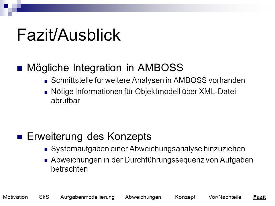 Fazit/Ausblick Mögliche Integration in AMBOSS Schnittstelle für weitere Analysen in AMBOSS vorhanden Nötige Informationen für Objektmodell über XML-Da