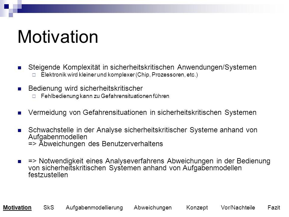 Motivation Steigende Komplexität in sicherheitskritischen Anwendungen/Systemen Elektronik wird kleiner und komplexer (Chip, Prozessoren, etc.) Bedienu
