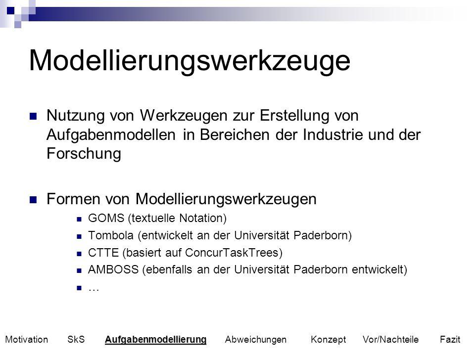 AMBOSS(1) Aus der Projektgruppe AMBOSS entstanden (Universität Paderborn, AG Szwillus) Eigenschaften des Werkzeugs: Bewertung von Aufgaben (Risikofaktor) Absicherung von Aufgaben (Barrieren) Berücksichtigung von Kommunikation Darstellung zeitlicher Zusammenhänge (keine temporale Relationen, bspw.: Dauer einer Aufgabe) Objekteinbindung in Aufgaben Schnittstelle zum Einbinden von Analysen Einführung eines Rollenmodells Aufgabenmodellierung Motivation SkS Aufgabenmodellierung Abweichungen Konzept Vor/Nachteile Fazit