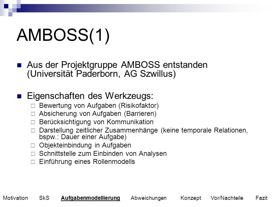 AMBOSS(1) Aus der Projektgruppe AMBOSS entstanden (Universität Paderborn, AG Szwillus) Eigenschaften des Werkzeugs: Bewertung von Aufgaben (Risikofakt