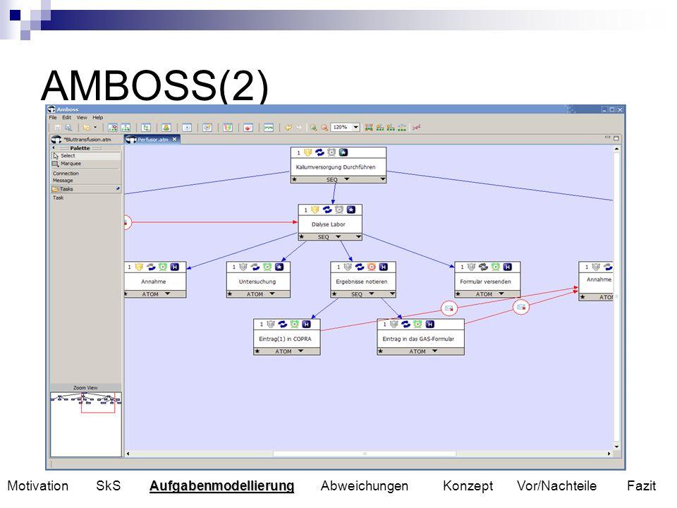 AMBOSS(2) Aufgabenmodellierung Motivation SkS Aufgabenmodellierung Abweichungen Konzept Vor/Nachteile Fazit