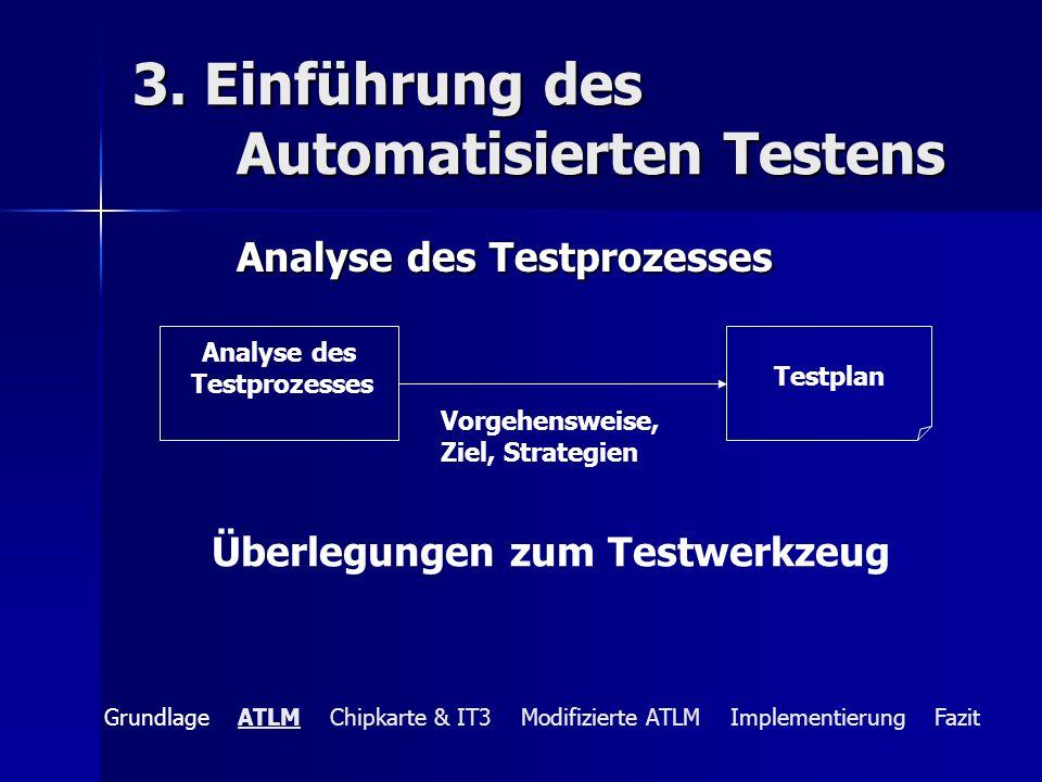 3. Einführung des Automatisierten Testens Analyse des Testprozesses Überlegungen zum Testwerkzeug Analyse des Testprozesses Testplan Vorgehensweise, Z