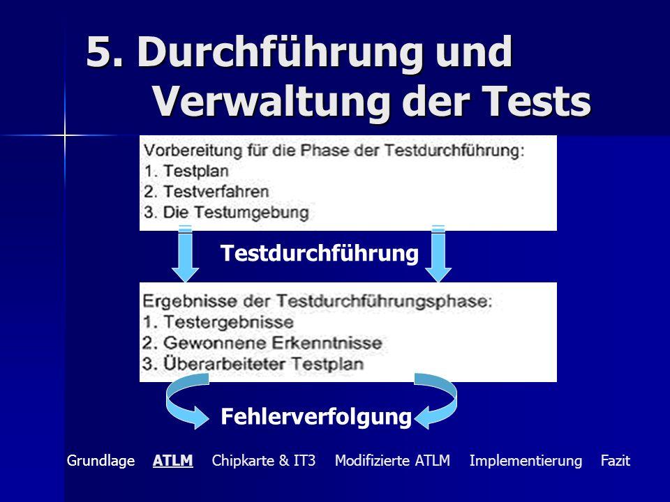 5. Durchführung und Verwaltung der Tests Grundlage ATLM Chipkarte & IT3 Modifizierte ATLM Implementierung Fazit Testdurchführung Fehlerverfolgung