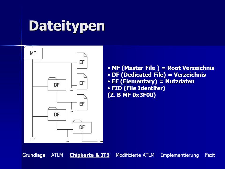 Dateitypen MF (Master File ) = Root Verzeichnis DF (Dedicated File) = Verzeichnis EF (Elementary) = Nutzdaten FID (File Identifer) (Z. B MF 0x3F00) Gr