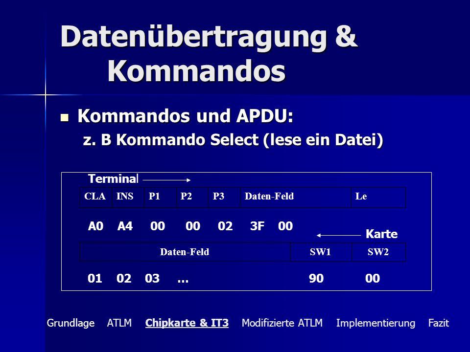Datenübertragung & Kommandos Kommandos und APDU: Kommandos und APDU: z. B Kommando Select (lese ein Datei) Daten-Feld A0 A4 00 00 02 3F 00 90 00 01 02