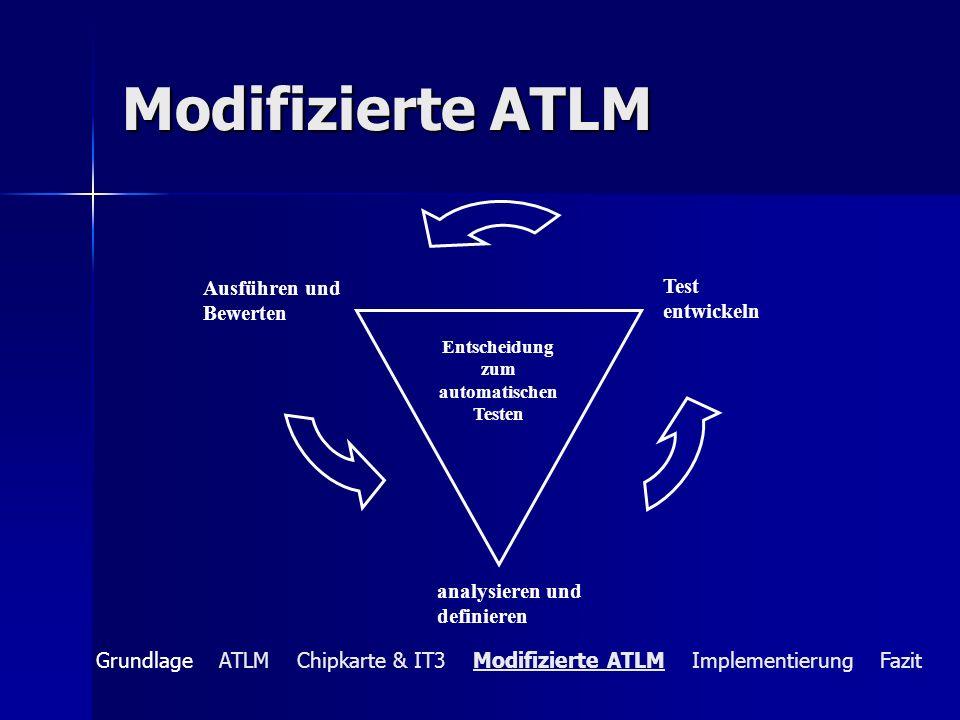 Modifizierte ATLM Test entwickeln analysieren und definieren Ausführen und Bewerten Entscheidung zum automatischen Testen Grundlage ATLM Chipkarte & I