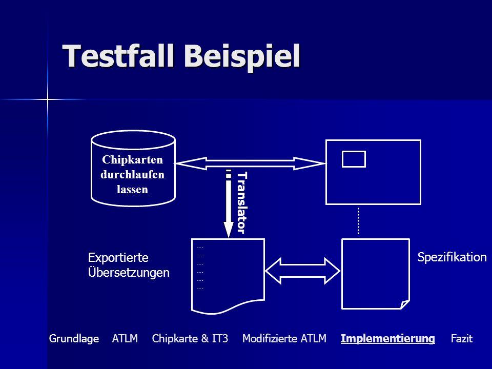 Testfall Beispiel Chipkarten durchlaufen lassen ……………………………… Translato r Grundlage ATLM Chipkarte & IT3 Modifizierte ATLM Implementierung Fazit Spezif