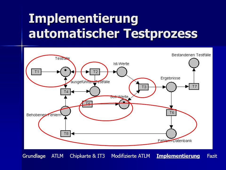 Implementierung automatischer Testprozess Grundlage ATLM Chipkarte & IT3 Modifizierte ATLM Implementierung Fazit