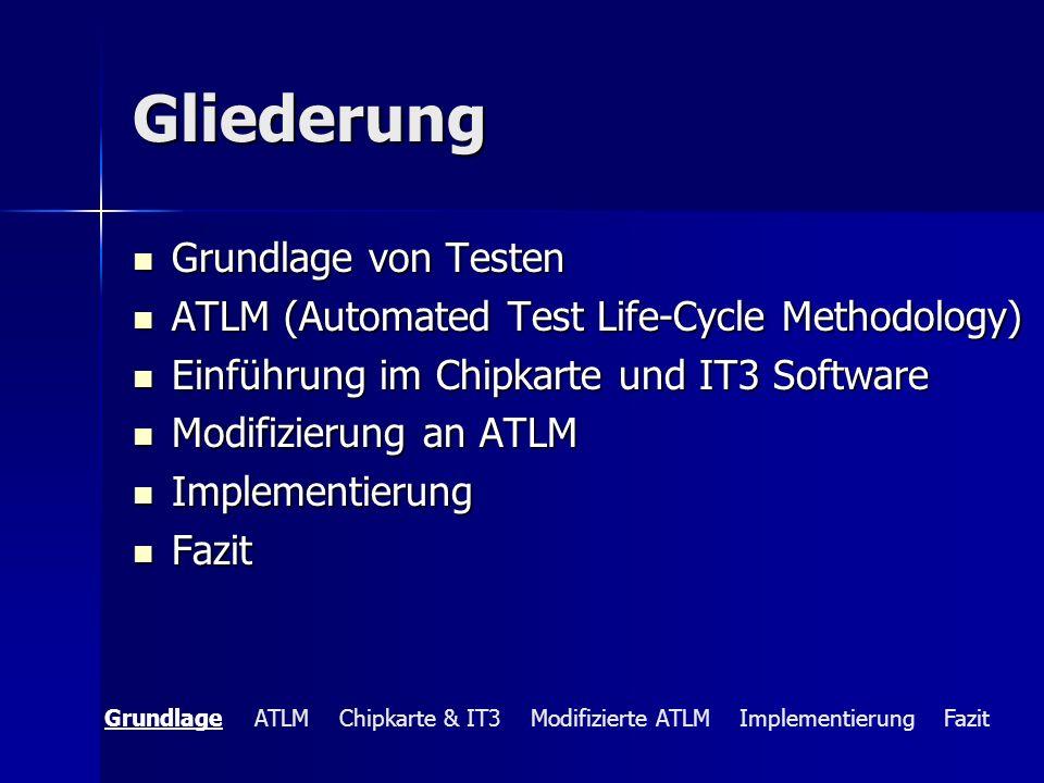 Implementierung Testziel definieren und Analysieren Testziel definieren und Analysieren –GSM Monitor –Testfälle Vollständigkeit von Kommandos Vollständigkeit von Kommandos Erkennung von Dateien (Alle Spezifizierte Dateien ) Erkennung von Dateien (Alle Spezifizierte Dateien ) … –Testplan Grundlage ATLM Chipkarte & IT3 Modifizierte ATLM Implementierung Fazit