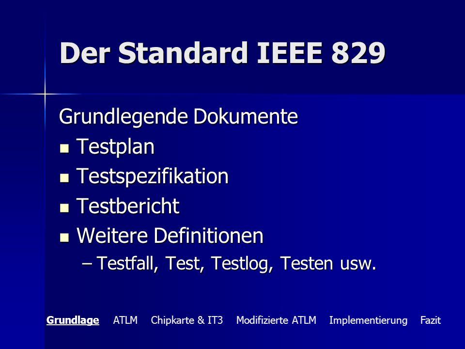 Testfall Beispiel Chipkarten durchlaufen lassen ……………………………… Translato r Grundlage ATLM Chipkarte & IT3 Modifizierte ATLM Implementierung Fazit Spezifikation Exportierte Übersetzungen