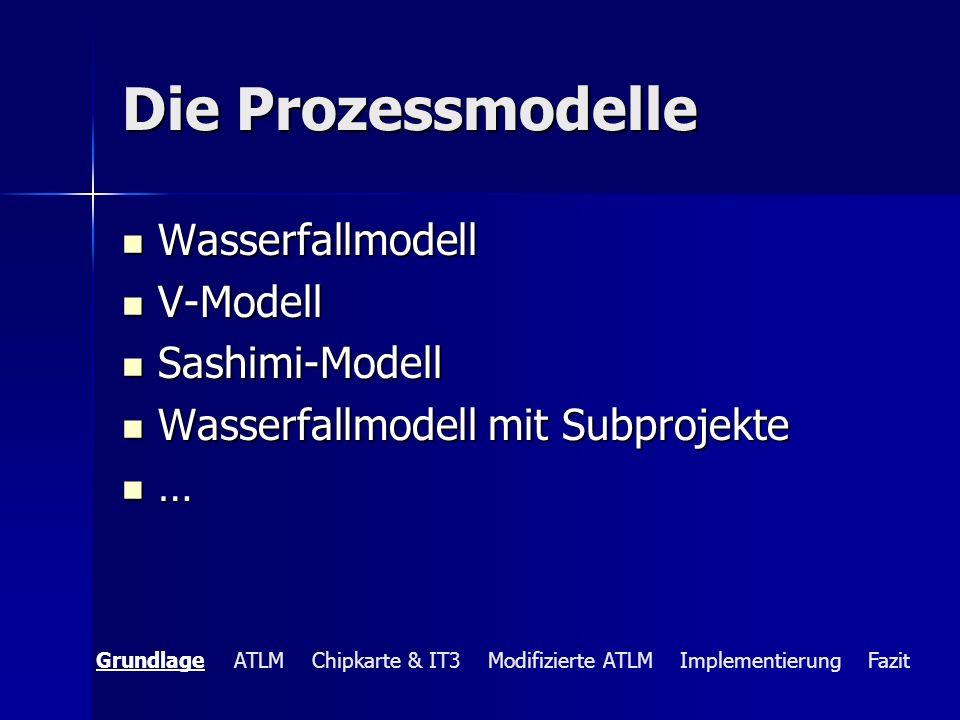 Die Prozessmodelle Wasserfallmodell Wasserfallmodell V-Modell V-Modell Sashimi-Modell Sashimi-Modell Wasserfallmodell mit Subprojekte Wasserfallmodell