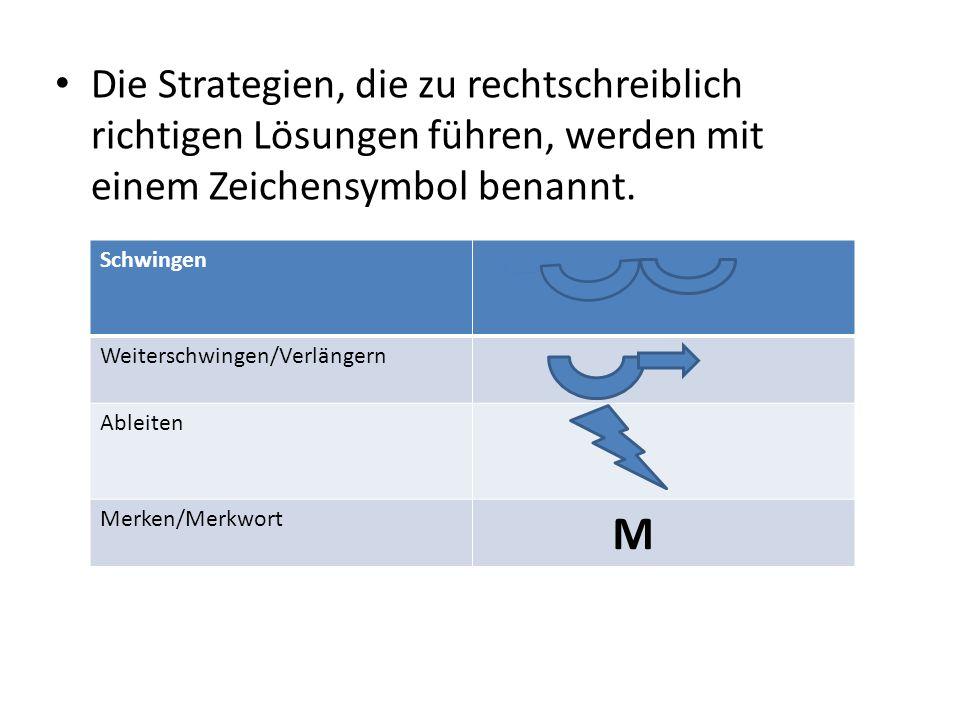 Die Strategien, die zu rechtschreiblich richtigen Lösungen führen, werden mit einem Zeichensymbol benannt.