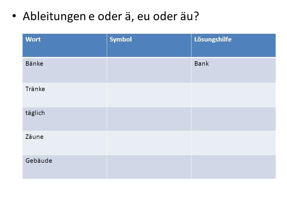Ableitungen e oder ä, eu oder äu? WortSymbolLösungshilfe BänkeBank Tränke täglich Zäune Gebäude