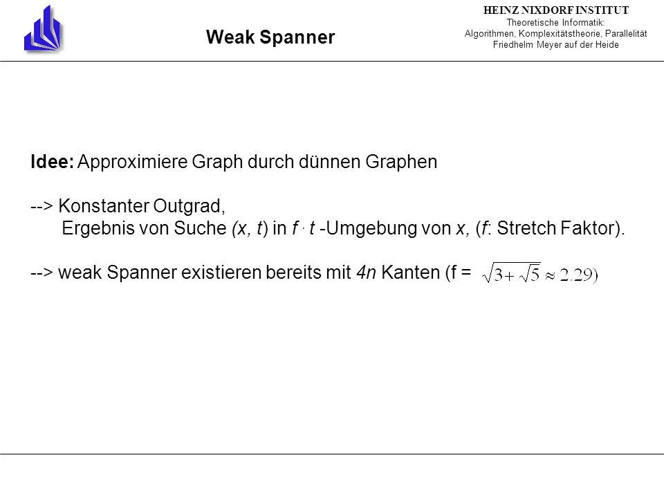 HEINZ NIXDORF INSTITUT Theoretische Informatik: Algorithmen, Komplexitätstheorie, Parallelität Friedhelm Meyer auf der Heide Weak Spanner Idee: Approximiere Graph durch dünnen Graphen --> Konstanter Outgrad, Ergebnis von Suche (x, t) in f.