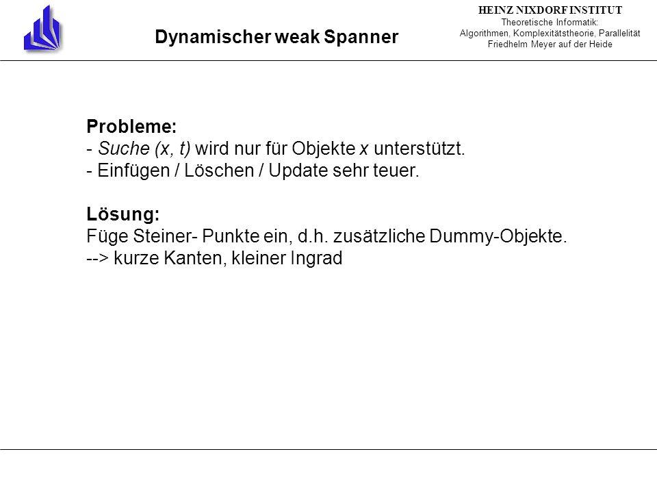 HEINZ NIXDORF INSTITUT Theoretische Informatik: Algorithmen, Komplexitätstheorie, Parallelität Friedhelm Meyer auf der Heide Dynamischer weak Spanner Probleme: - Suche (x, t) wird nur für Objekte x unterstützt.