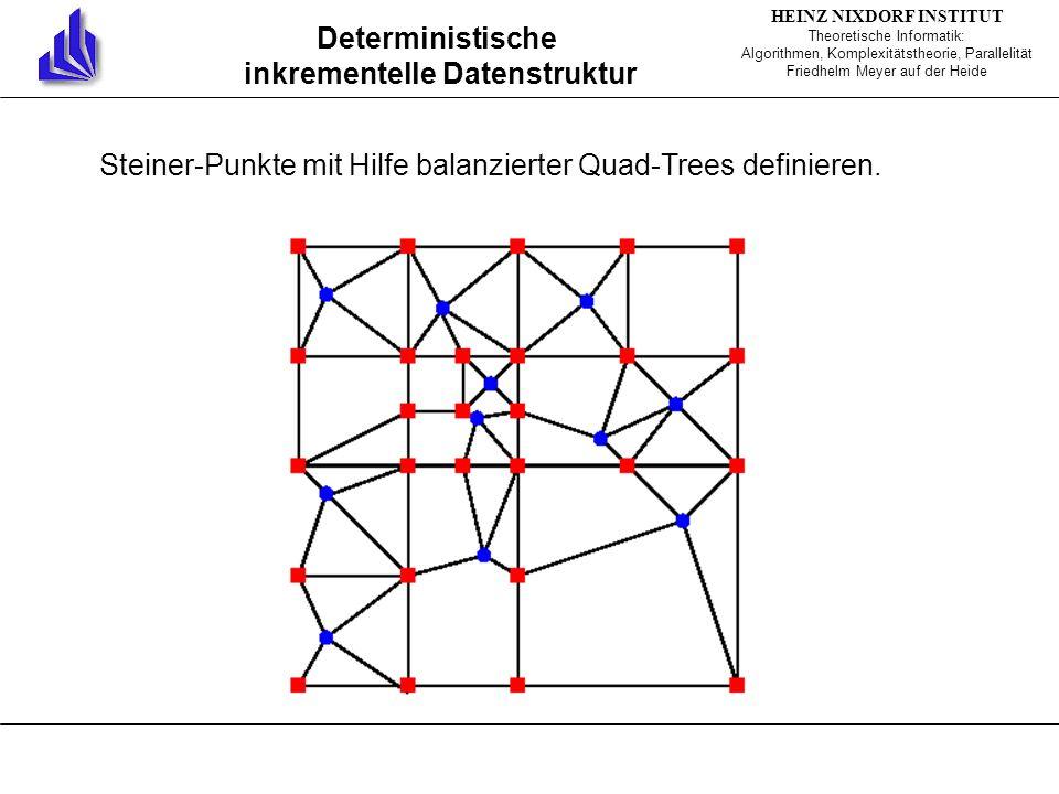 HEINZ NIXDORF INSTITUT Theoretische Informatik: Algorithmen, Komplexitätstheorie, Parallelität Friedhelm Meyer auf der Heide Deterministische inkrementelle Datenstruktur Steiner-Punkte mit Hilfe balanzierter Quad-Trees definieren.