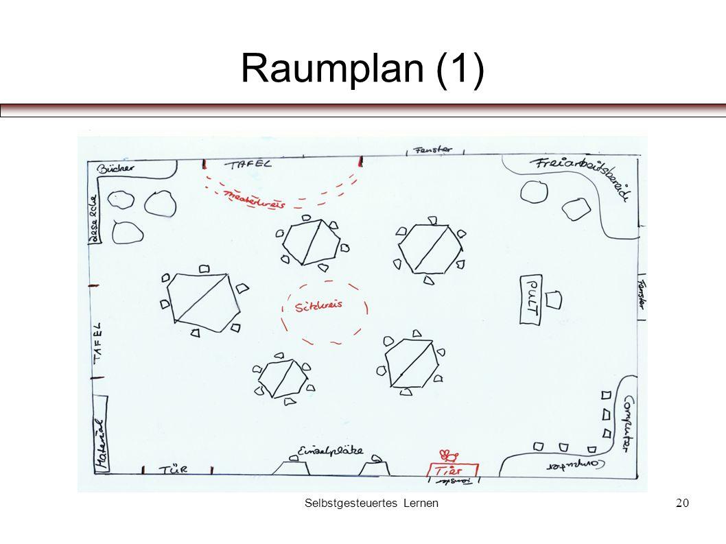 20 Raumplan (1) Selbstgesteuertes Lernen