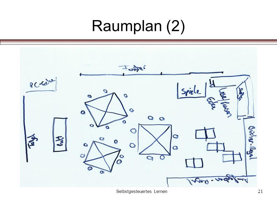 21 Raumplan (2) Selbstgesteuertes Lernen