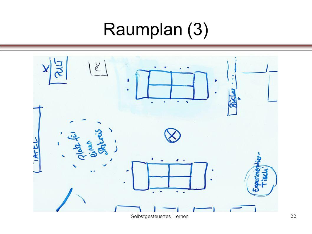 22 Raumplan (3) Selbstgesteuertes Lernen