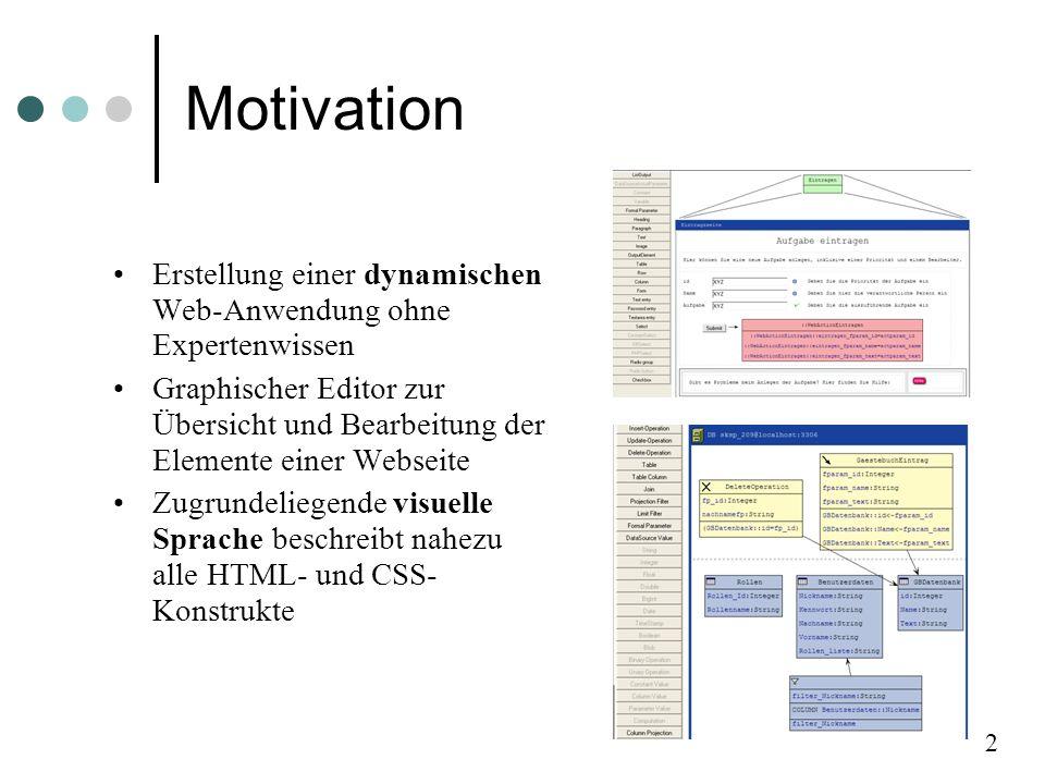 Motivation Erstellung einer dynamischen Web-Anwendung ohne Expertenwissen Graphischer Editor zur Übersicht und Bearbeitung der Elemente einer Webseite Zugrundeliegende visuelle Sprache beschreibt nahezu alle HTML- und CSS- Konstrukte 2