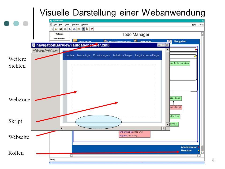 Visuelle Darstellung einer Webanwendung Webseite WebZone Skript Weitere Sichten Rollen 4