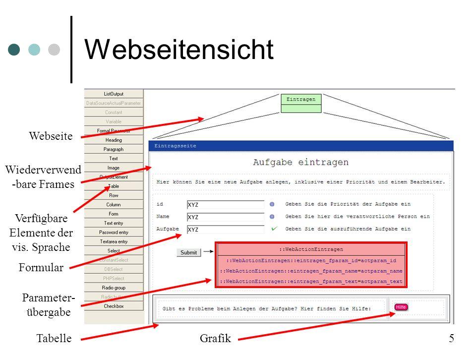 Webseitensicht Verfügbare Elemente der vis.