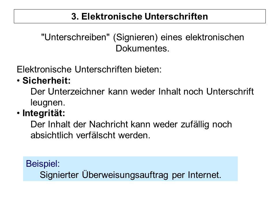 Beispiel: Signierter Überweisungsauftrag per Internet.