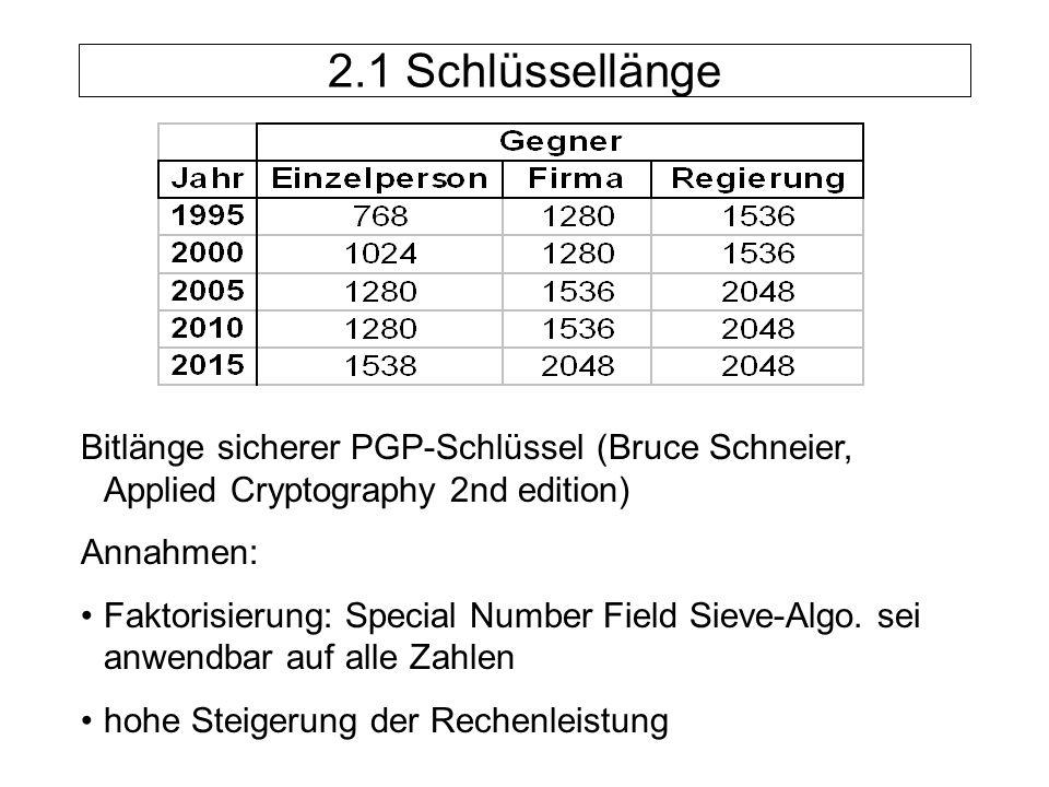 2.1 Schlüssellänge Bitlänge sicherer PGP-Schlüssel (Bruce Schneier, Applied Cryptography 2nd edition) Annahmen: Faktorisierung: Special Number Field Sieve-Algo.