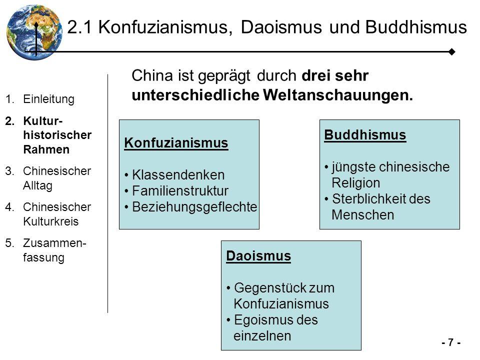 - 7 - 2.1 Konfuzianismus, Daoismus und Buddhismus 1.Einleitung 2.Kultur- historischer Rahmen 3.Chinesischer Alltag 4.Chinesischer Kulturkreis 5.Zusamm