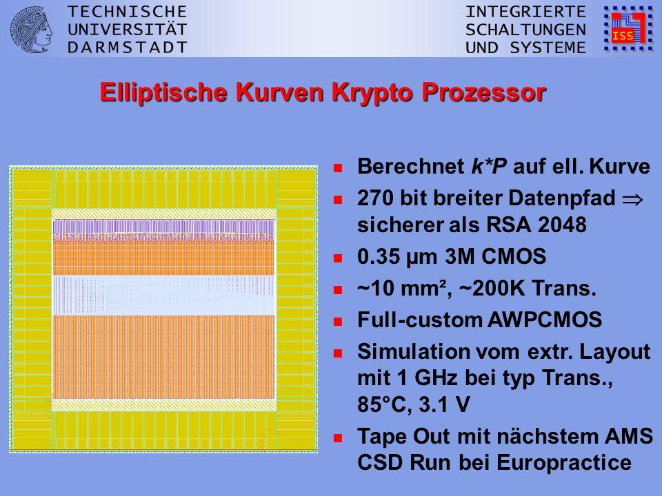 Elliptische Kurven Krypto Prozessor n Berechnet k*P auf ell.