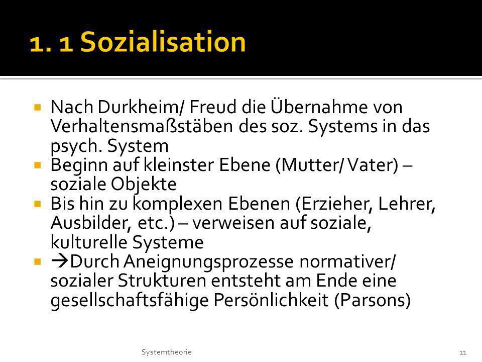 Nach Durkheim/ Freud die Übernahme von Verhaltensmaßstäben des soz.