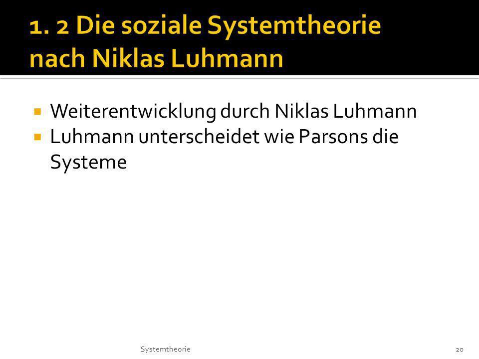 Weiterentwicklung durch Niklas Luhmann Luhmann unterscheidet wie Parsons die Systeme 20Systemtheorie