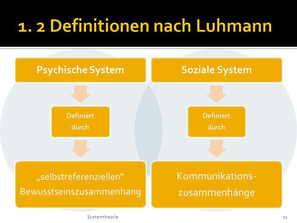 Psychische System Definiert durch selbstreferenziellen Bewusstseinszusammenhang Soziale System Definiert durch Kommunikations- zusammenhänge 21Systemtheorie