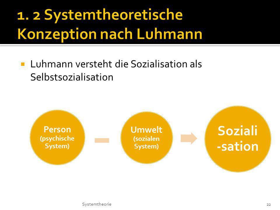 Luhmann versteht die Sozialisation als Selbstsozialisation Person (psychische System) Umwelt (sozialen System) Soziali -sation 22Systemtheorie