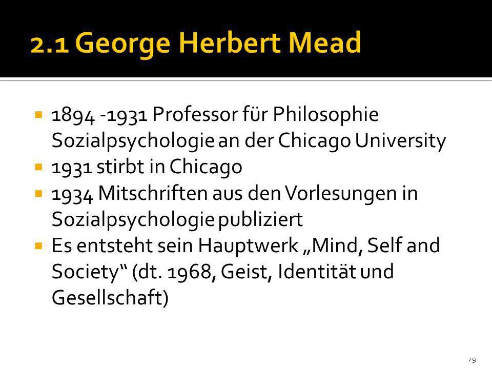 1894 -1931 Professor für Philosophie Sozialpsychologie an der Chicago University 1931 stirbt in Chicago 1934 Mitschriften aus den Vorlesungen in Sozialpsychologie publiziert Es entsteht sein Hauptwerk Mind, Self and Society (dt.