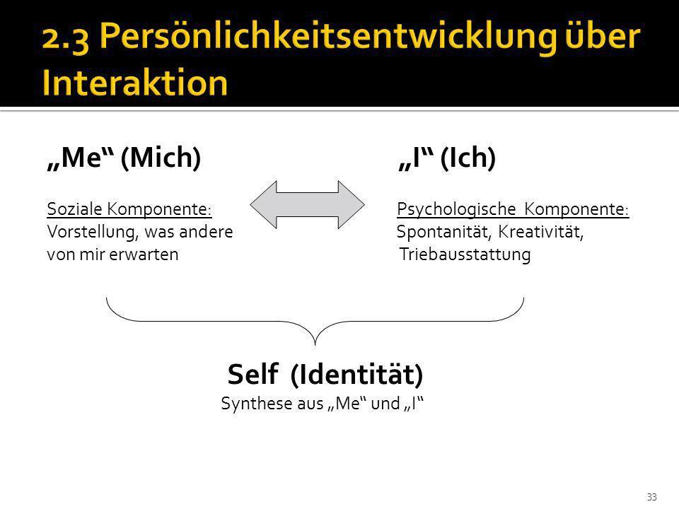 Me (Mich) I (Ich) Soziale Komponente: Psychologische Komponente: Vorstellung, was andere Spontanität, Kreativität, von mir erwarten Triebausstattung Self (Identität) Synthese aus Me und I 33
