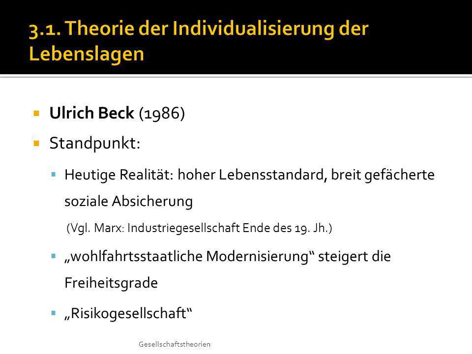 Ulrich Beck (1986) Standpunkt: Heutige Realität: hoher Lebensstandard, breit gefächerte soziale Absicherung (Vgl.