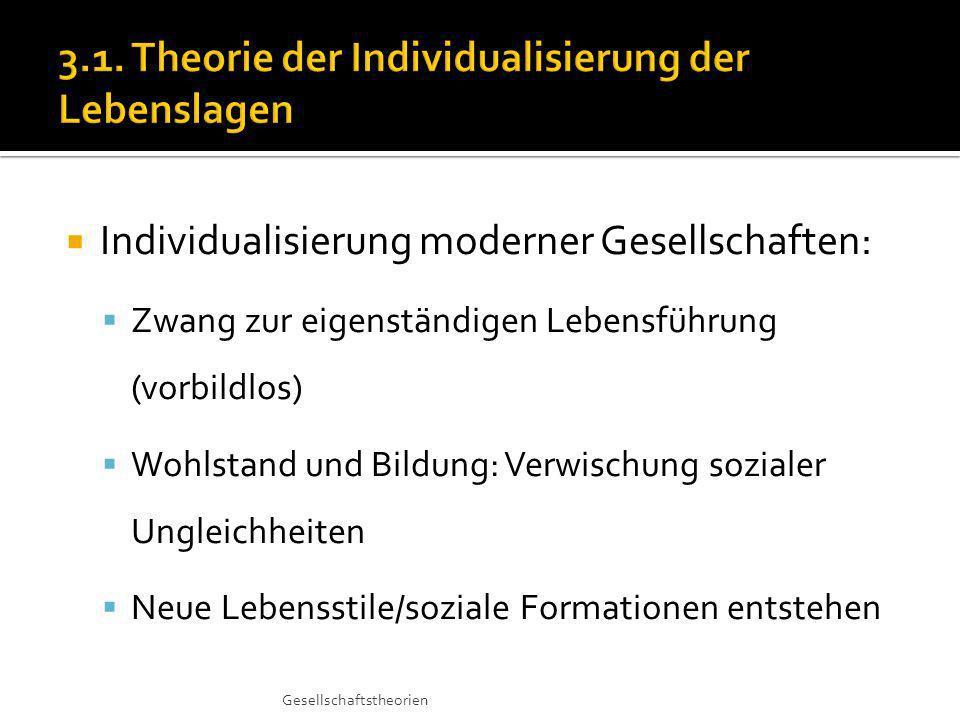 Individualisierung moderner Gesellschaften: Zwang zur eigenständigen Lebensführung (vorbildlos) Wohlstand und Bildung: Verwischung sozialer Ungleichheiten Neue Lebensstile/soziale Formationen entstehen Gesellschaftstheorien