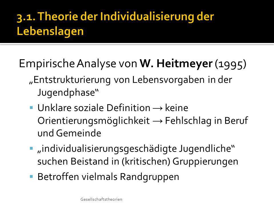 Empirische Analyse von W.