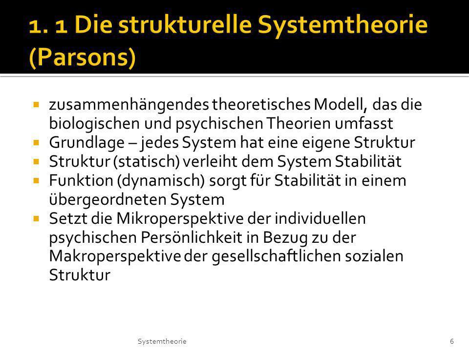 zusammenhängendes theoretisches Modell, das die biologischen und psychischen Theorien umfasst Grundlage – jedes System hat eine eigene Struktur Struktur (statisch) verleiht dem System Stabilität Funktion (dynamisch) sorgt für Stabilität in einem übergeordneten System Setzt die Mikroperspektive der individuellen psychischen Persönlichkeit in Bezug zu der Makroperspektive der gesellschaftlichen sozialen Struktur 6Systemtheorie