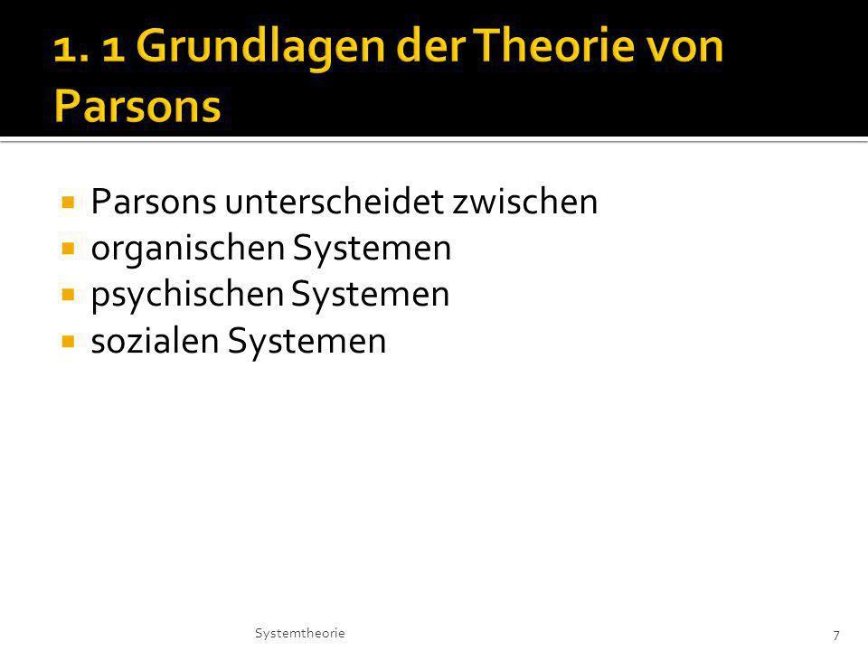 Parsons unterscheidet zwischen organischen Systemen psychischen Systemen sozialen Systemen 7Systemtheorie